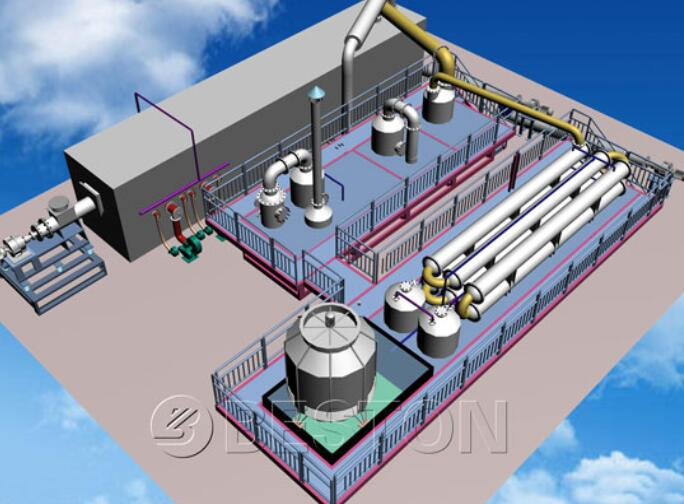 How Does A Continuous Waste Tyre Pyrolysis Plant Actually Work?